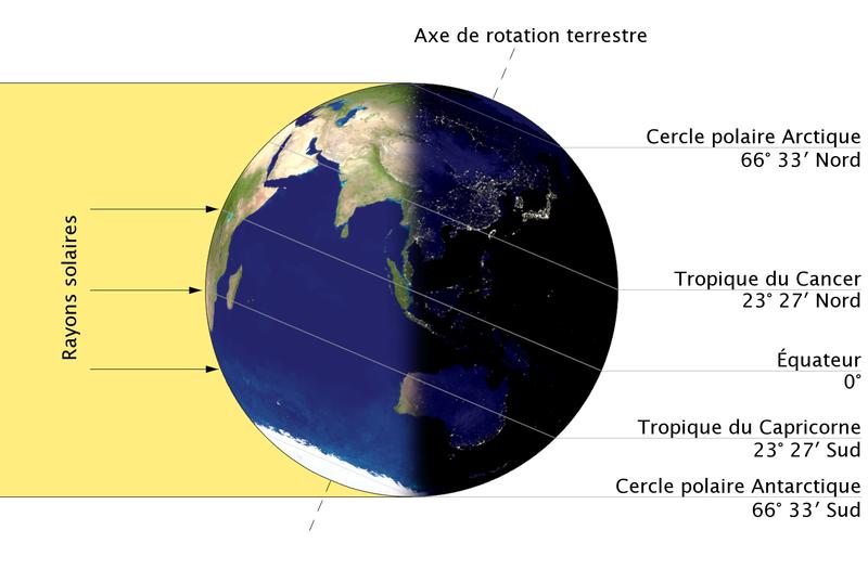 800px-La_Terre_au_solstice_d'hiver