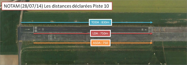 DIST-LFPA-11