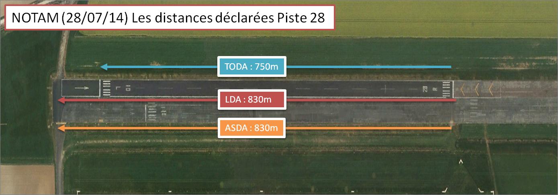 DIST-LFPA-28